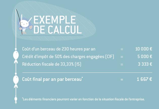 example-de-calcul-creche